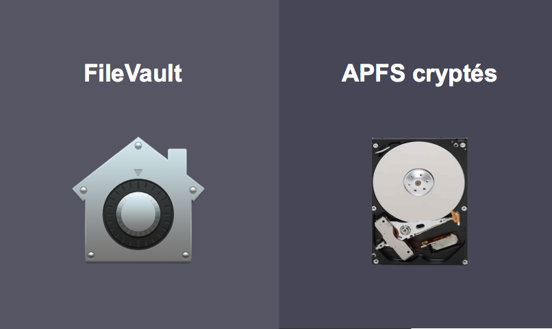 Cryptage APFS VS FileVault