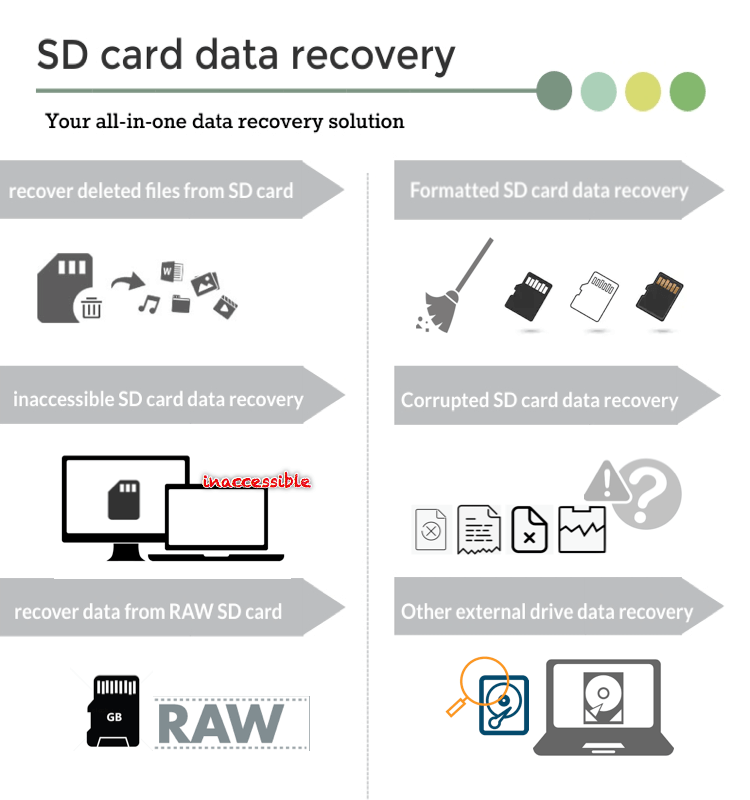 data recovery memory card free download with key
