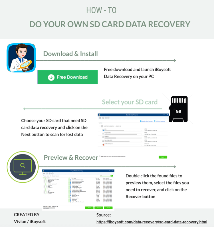 Repair corrupted/unreadable/damaged SD card and recover data