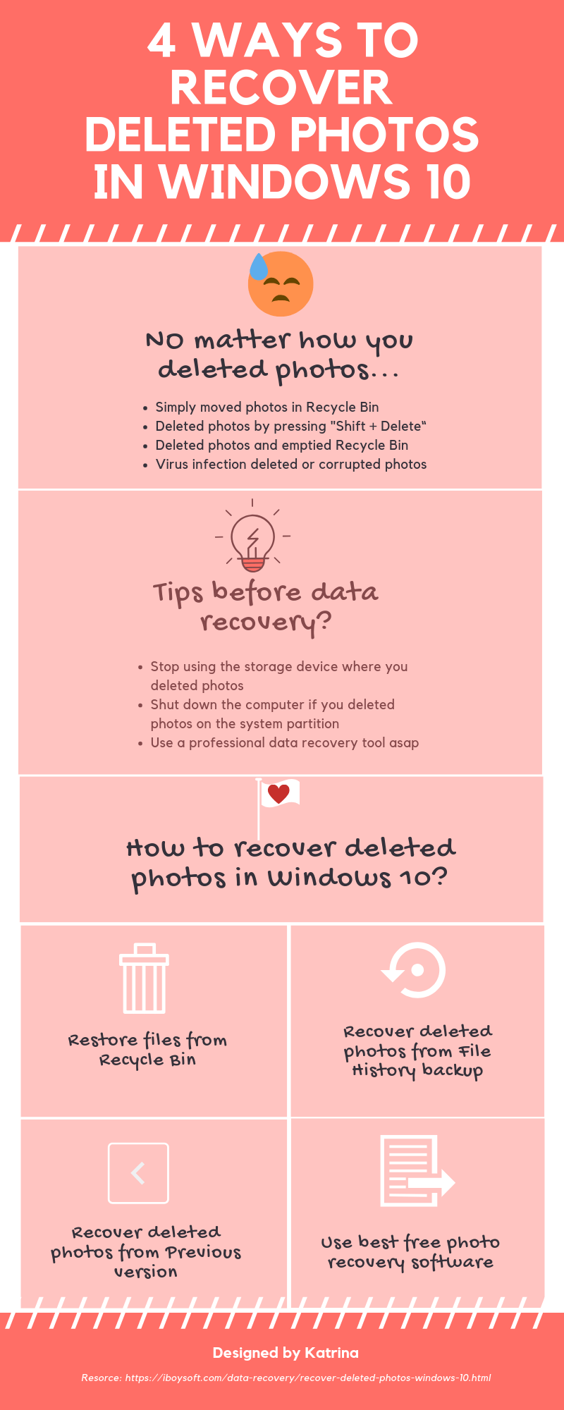 Recover deleted photos in Windows 10 infographic