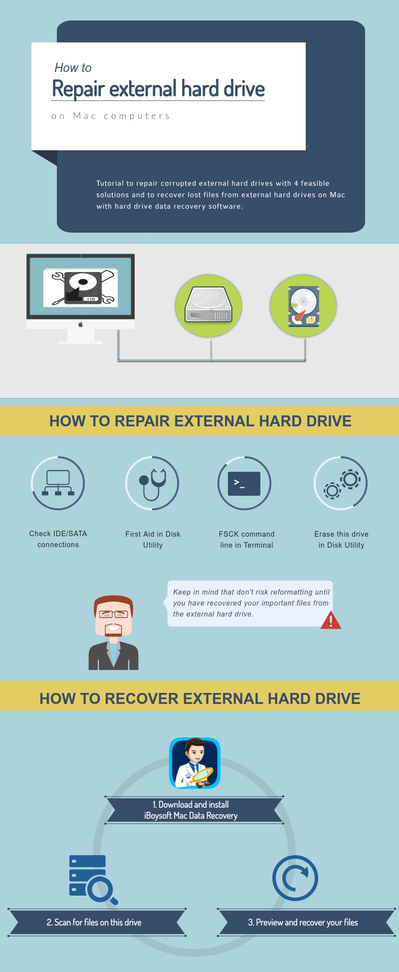 Repair external hard drive on Mac