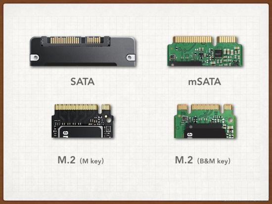 sata m.2 interface